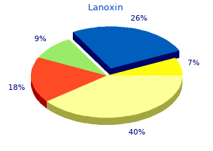 0.25 mg lanoxin overnight delivery