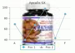 buy apcalis sx 20mg on line