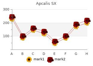 generic apcalis sx 20mg with amex