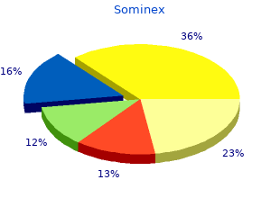 order generic sominex from india
