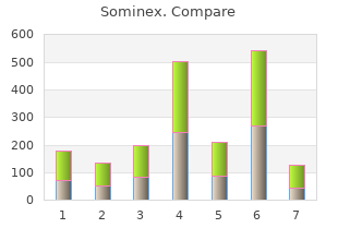 order sominex toronto