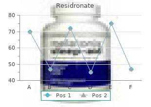 35mg residronate mastercard
