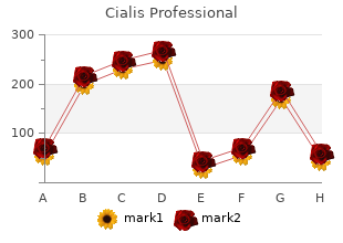 purchase cialis professional from india