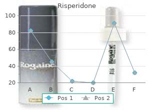 purchase 3mg risperidone mastercard