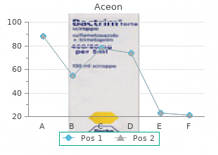 purchase aceon with a visa