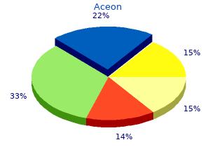 8 mg aceon otc