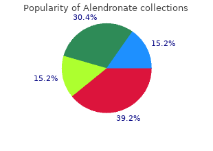 buy alendronate 70mg low price