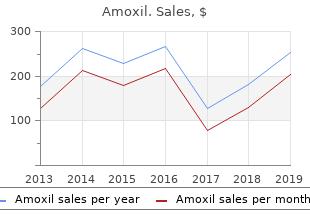 discount amoxil 500 mg line