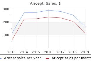 buy aricept