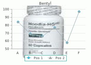 buy bentyl 10 mg amex