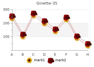 discount 2 mg ginette-35 visa