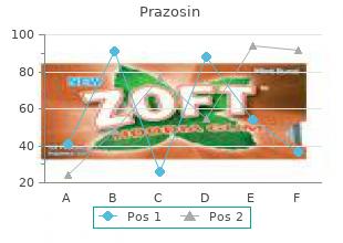 buy generic prazosin 2 mg