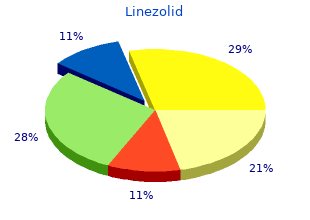 buy cheapest linezolid and linezolid