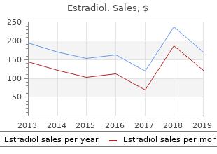 order generic estradiol pills