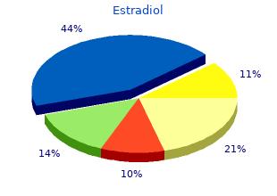 generic estradiol 1mg with amex