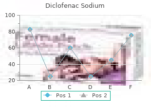 purchase diclofenac master card