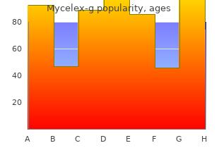 purchase 100mg mycelex-g