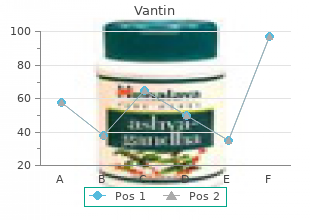 best vantin 100 mg