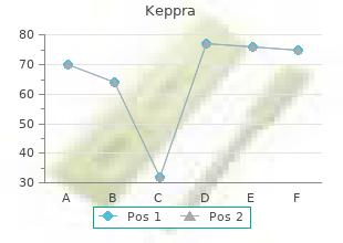 purchase keppra us
