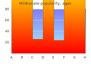 mildronate 250mg with visa