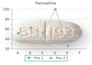 buy paroxetine 30 mg cheap