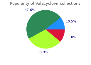 order 1000mg valacyclovir mastercard
