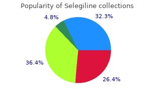 purchase generic selegiline from india
