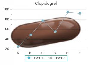 purchase clopidogrel toronto