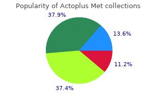 purchase actoplus met cheap online