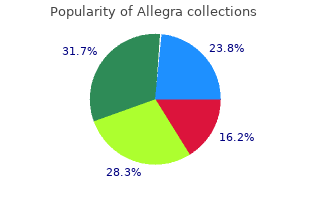 purchase allegra 120 mg without prescription