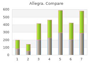 generic allegra 120 mg with visa