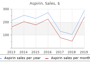 buy cheap aspirin on-line