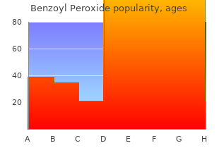 order cheapest benzoyl and benzoyl