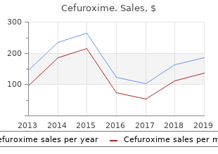 buy generic cefuroxime 500 mg line