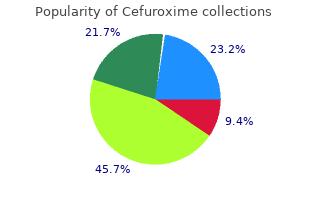 generic cefuroxime 250mg on line