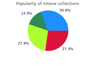 purchase generic artane line