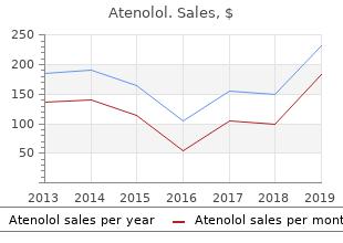 buy generic atenolol 50mg