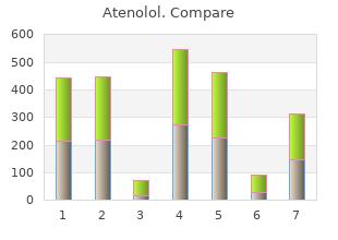 cheap 100mg atenolol otc