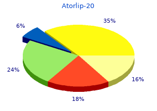 best atorlip-20 20 mg