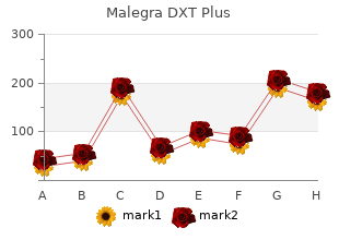 buy malegra dxt plus with a visa