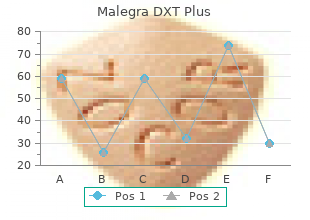 discount malegra dxt plus generic