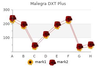 purchase malegra dxt plus 160 mg amex