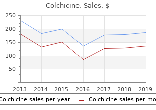 purchase 0.5mg colchicine free shipping