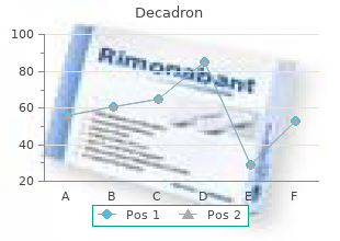 buy cheap decadron 0.5mg on-line