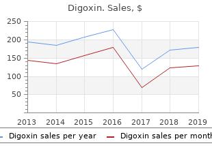 discount 0.25 mg digoxin with visa