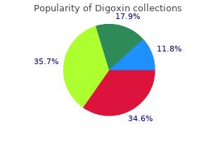 buy 0.25mg digoxin amex
