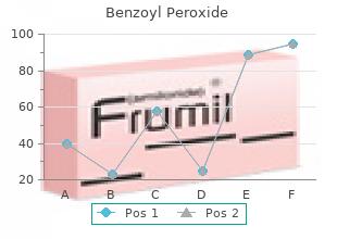 purchase benzoyl discount
