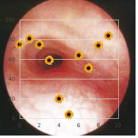 Myalgia eosinophilia associated with tryptophan