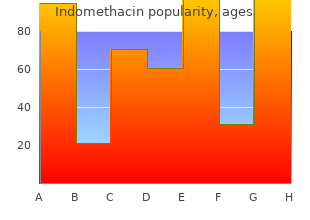 purchase indomethacin