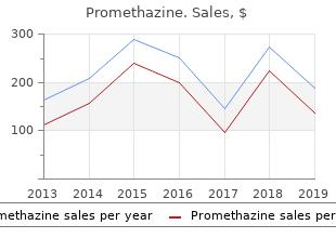 discount promethazine express